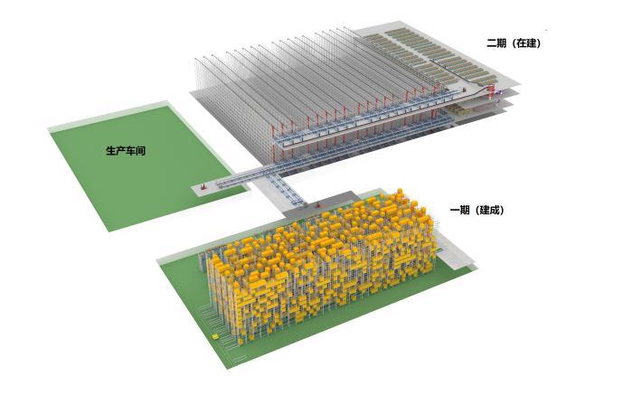 图3 江阴天江药业物流中心项目效果图